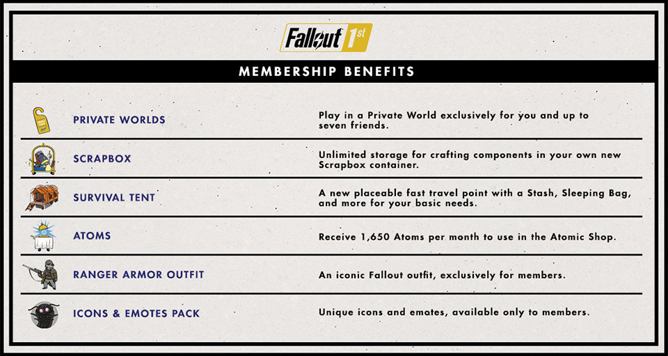Fallout 76 (Falout 1st subscription)
